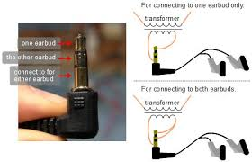 using earbuds iphone earpods a crystal radio where to connect to the iphone earpod earbud jack for use a crystal radio