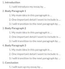 what should an outline for a essay look like quora as i already answered there thomas johnson s answer to what are some tips for writing an essay outline i this outline very helpful