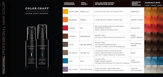 Paul Mitchell Conversion Online Charts Collection
