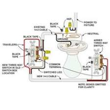 i know most people will wait until a hurricane has already come Generator Backfeed Wiring Diagram how to wire a three way switch generator backfeed wiring diagram