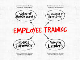 Employee Training Powerpoint Employee Training Process Diagram For Powerpoint Presentations
