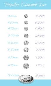 Diamond Measurement Chart Round Diamond Sizes Compared 0 25cts 1 20cts