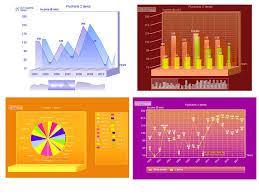 Advanced Dynamic Graphs And Charts Php