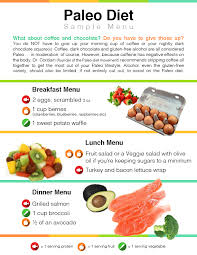 Paleo Diet Plan Pros Cons Full Menu With Meal Plans