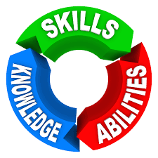 Ksas Set Of 3 Knowledge Skills And Abilities For Federal Resumes