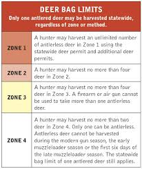 Hunting Season Chart Kentucky Department Of Fish Wildlife Deer Hunting Regulations