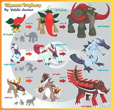 Yanma Evolution Poeleabois Org