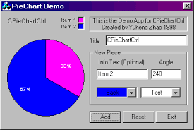 chart control mfc pie chart control codeproject
