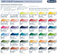 Schmincke Aero Color Professional Inks Colour Chart Ink