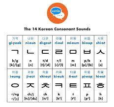korean unciation tips part 1