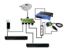 directv swm power inserter diagram directv image hooking internet up to hr24 mrv enabled satelliteguys us on directv swm power inserter diagram
