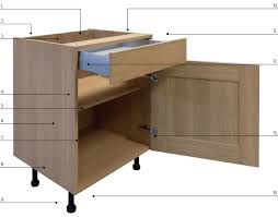 Quality Of Kitchen Cabinets Quality Kitchen Cabinets Uk Kitchen Cabinet Specification