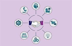 Define Customer Service Customer Service Branding Added Value