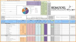 Home Remodeling Cost Calculator Remodel Kitchen Cost Estimator Rome Fontanacountryinn Com