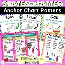 Volume Chart For Classroom 2019