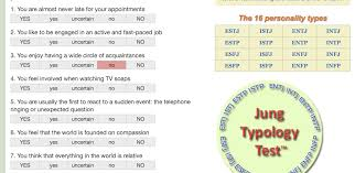 Take this test to discover your personality type. 14 Free Personality Tests You Can Take Online Today