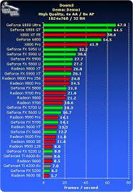 Toms Vga Charts Vga Resolution Chart Related Keywords Suggestions Vga