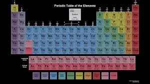1920x1080 periodic table background best periodic table wallpaper  à free beautiful