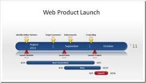 Advertising Timeline Template | Madebyrichard.co