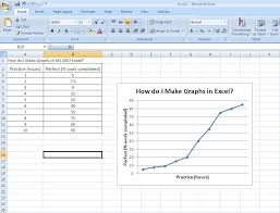 Google Docs Charts Graphs Tables Charts Graphs Tutorial Using Ms Excel Or Google Docs