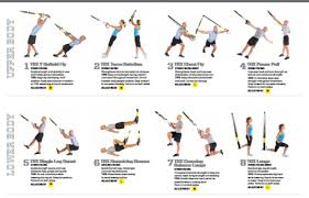 Printable Trx Exercise Chart Printable Trx Workout This Trx All Body Advanced Strength