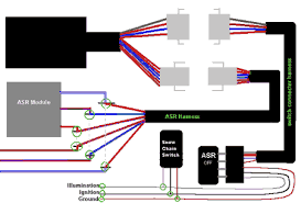 wiring diagram mercedes 190e wiring diagram and schematics 91 mercedes 190e fuse box trusted manual wiring resource source · asr defeat diagram from renntech 1 w124 specific