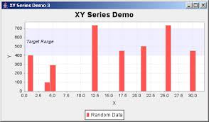 Jfreechart Xy Series Demo 3 Xy Series Chart Chart Java