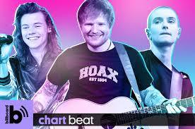 Billboard Chart Beat Chart Beat Podcast The Songwriting Secrets Of Ed Sheerans