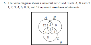 Venn Diagram Set Notation Worksheet Venn Diagrams Worksheet No 2 With Solutions