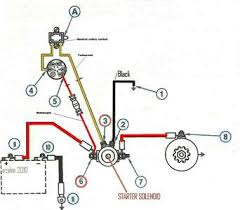 kubota wiring diagrams solved kubota t1870 solenoid wiring diagram fixya if it a 4 pole kubota t1870 solenoid wiring