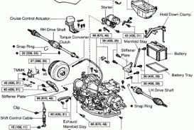 97 4runner starter wiring diagram related keywords suggestions 91 toyota pickup wiring diagram pickup car wiring diagram pictures