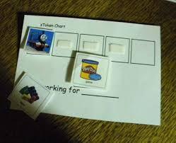 Using Response Cost In Classroom Behavior Management