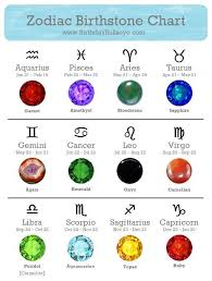 Zodiac Birthstones Figure Out Your Birthstone Based On