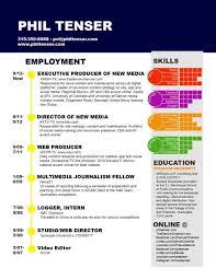 Best Resume Format Examples 2015 Bullionbasis Com