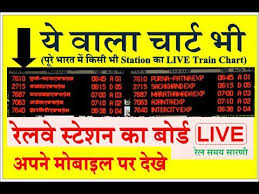 Live Train Chart Govt Official Railway App How To See Live Indian Railways Station Trains Display Chart Quickly