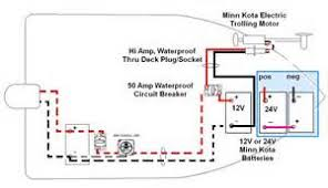 similiar 36 volt battery bank wiring diagram keywords wiring diagram for 36 volt trolling motor wiring engine diagram