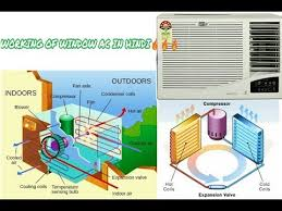 window air conditioner working. Simple Air Working Of Window Air Conditioning In Hindi And Conditioner R