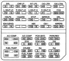 08 cadillac dts fuse box wiring diagram news \u2022 2008 cadillac dts rear fuse box problems at 2008 Cadillac Dts Rear Fuse Box