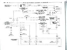 wiring diagram 1994 jeep shelectrik com wiring diagram 1994 jeep full size of jeep stereo wiring diagm wngler dio unique diagms gnd