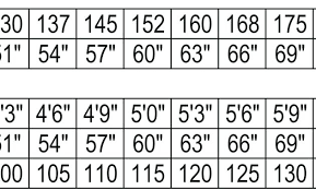 Blanket Measurement Chart Horse Blanket Chart Zionak Org