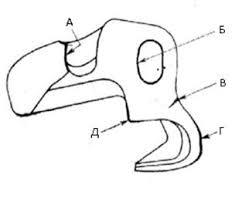 Отчет по производственной практике Контент платформа ru 5 Наплавка изношенных поверхностей расцепного угла Д