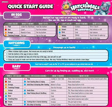 Hatchimals Cheats Tips How To Hatch A Hatchimal In 2019