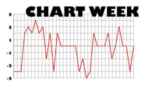 What Else Can I Chart Mood Chart Accessories Bi Polar