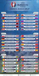 Jadwal lengkap UEFA Euro 2016