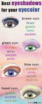 best eyeshadows for your eye color what best enhances your brown blue green