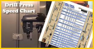 Drill Press Speed Chart Metal Drill Press Speed Chart Gotta Go Do It Yourself