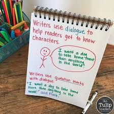Quotation Marks Anchor Chart List Of Dialogue Anchor Chart Writing Pictures And Dialogue