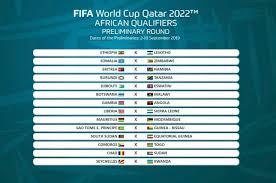 Ab 2026 wird ja bekanntlich mit 48 teams gespielt. Wm 2022 Qualifikation Afrika Wettbewerbe 1 Runde