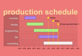 A Closer Look At Ziya The Flash Chart Plugin For Rails