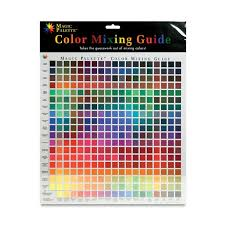 Artist Colour Mixing Chart Magic Palette Personal Mixing Guide